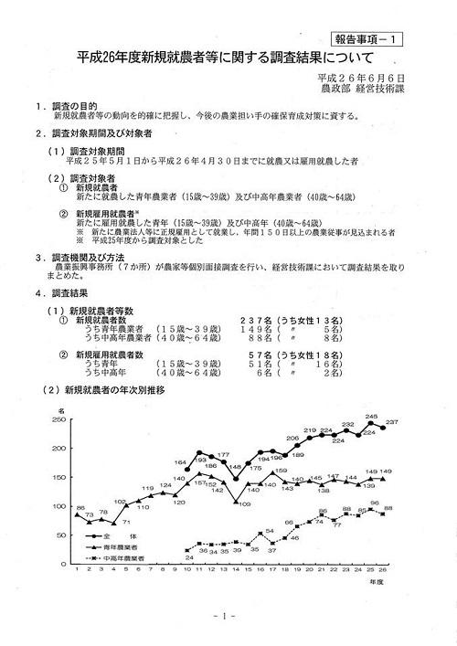 栃木県議会<農林環境委員会>開催!16