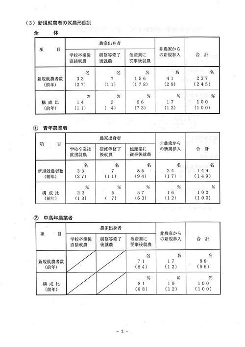 栃木県議会<農林環境委員会>開催!17