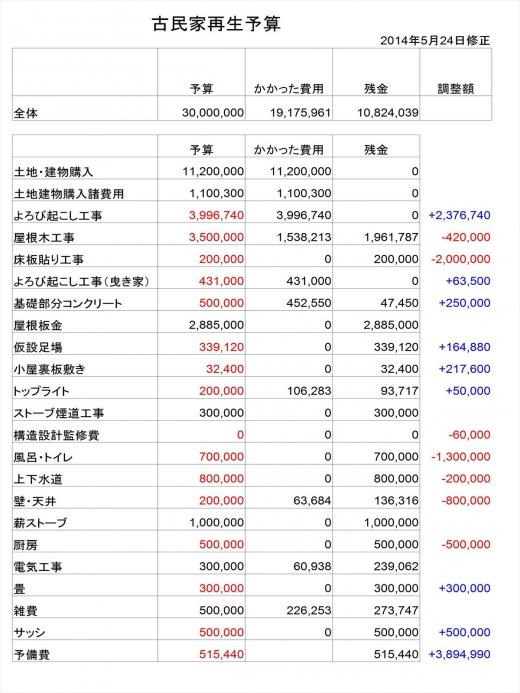仮予算2(ブログ用)_R
